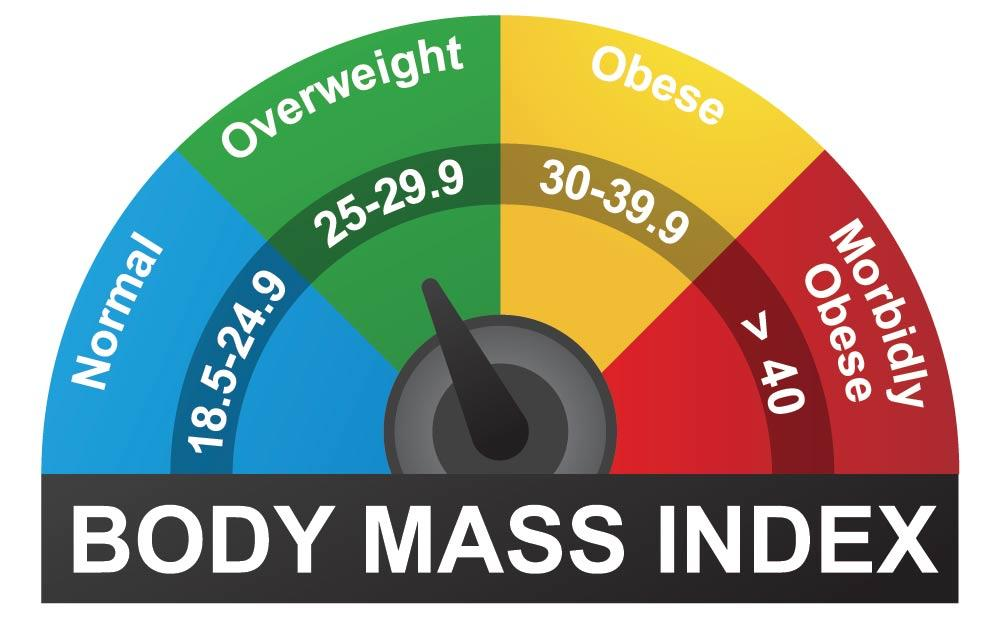 bmi-myths-main