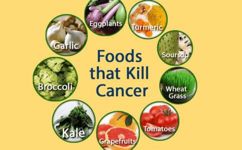 कैंसर से लड़ने वाले फूड